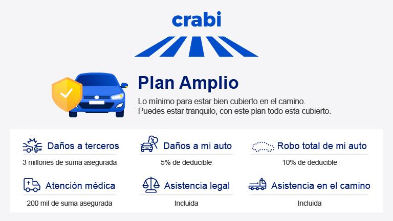 Crabi-Seguros-de-Auto-Plan-de-Cobertura-Amplia-v001