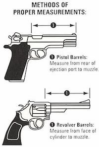 scheme of a pistol and revolver