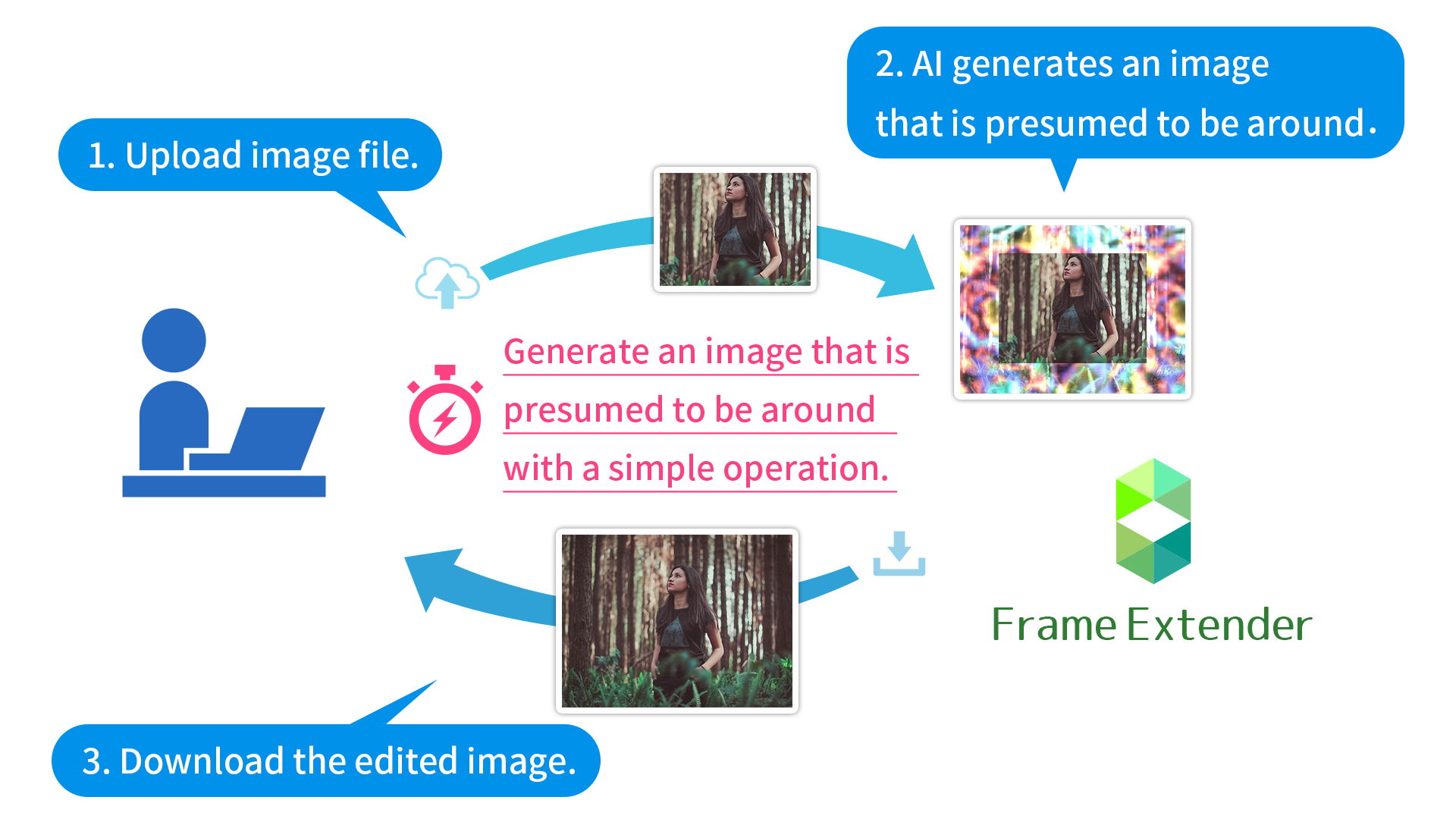 cre8tiveAI | AI tool to automatically edit images at high speed