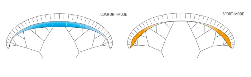 mescal6_comfort