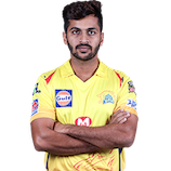 Shardul Thakur Batting And Bowling Career Stats Recent Form Bio Onecricket Cricket One