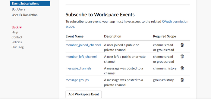 Subscribe event workspace