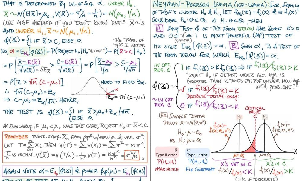 Math Study Notes in Squid.