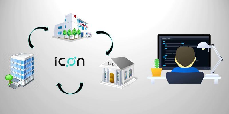Кратко о криптовалюте ICON(ICX)