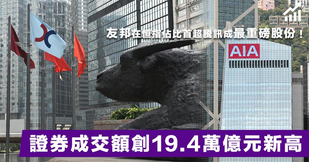 【焦點港股】友邦超越騰訊成恒指最重磅股份!港交所純利升25.8%全因去年成交額創新高!
