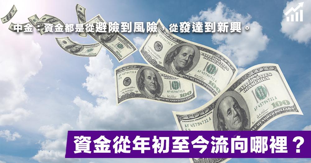【急流勇進?】中金指年初至今的全球資金流向有所改變?避險資金變得喜愛風險?