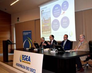 EGEA, trend in crescita e forti investimenti per il Territorio