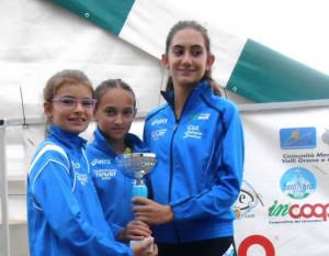 Podistica Buschese prima nel Campionato provinciale giovanile di corsa su strada