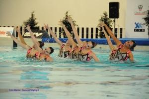 Ci saranno le 15 migliori Nazionali alla prossima edizione della Coppa Europa di nuoto sincronizzato