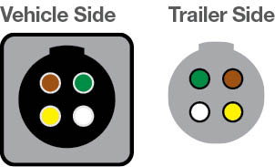 4 Way Round Diagram custom wiring brake controls towing electrical towing lights 4 wire trailer connector diagram at eliteediting.co
