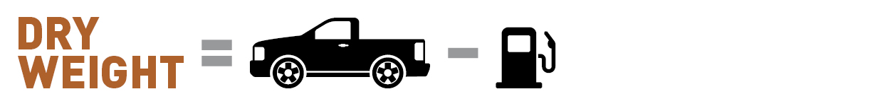 Curb Weight Vs Gross Weight >> How To Measure Towing Capacity Gvwr Gcwr Towing 101