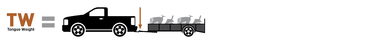 How to Measure Towing Capacity, GVWR, GCWR - Towing 101