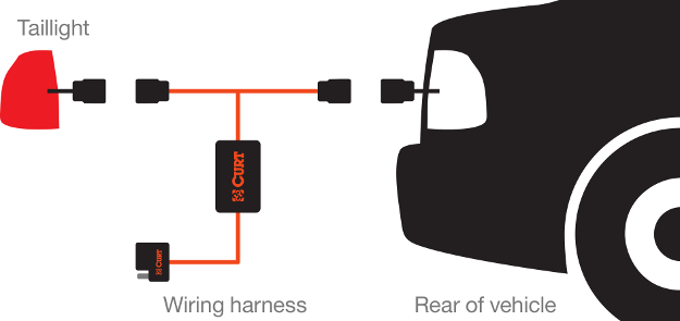 CURT Custom Wiring Harness Installation Diagram