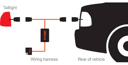 How to Install Trailer Wiring | Color Coded Diagrams ... Trailer Wiring Harness Mounting Kit on