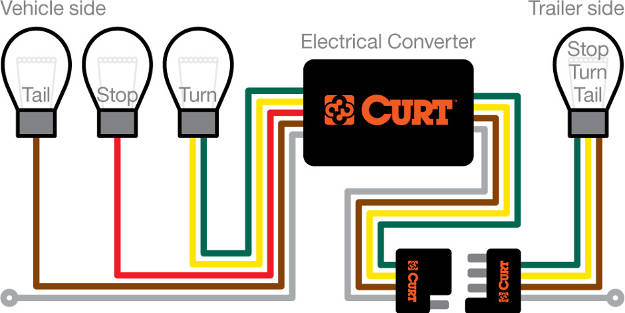 CURT Taillight Converter Installation Diagram