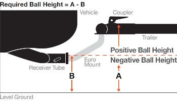 Ball Mount =Height