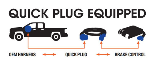 Curt Quick Plug Brake Controller Wiring Diagram