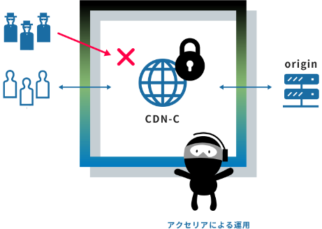 事例紹介図1