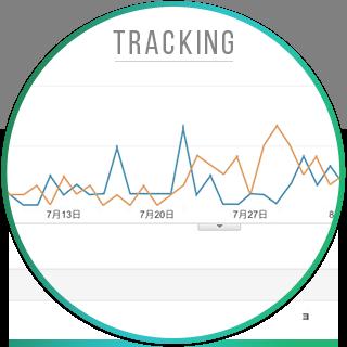 Googleアナリティクスと連携して、トラッキング・計測機能ができる。
