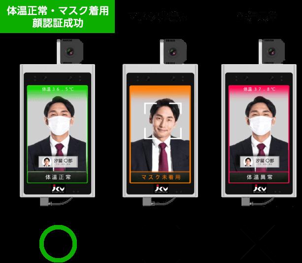 体温正常時やマスク着用時でも顔認証が可能です。