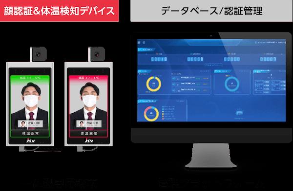 顔認証・体温検知デバイス