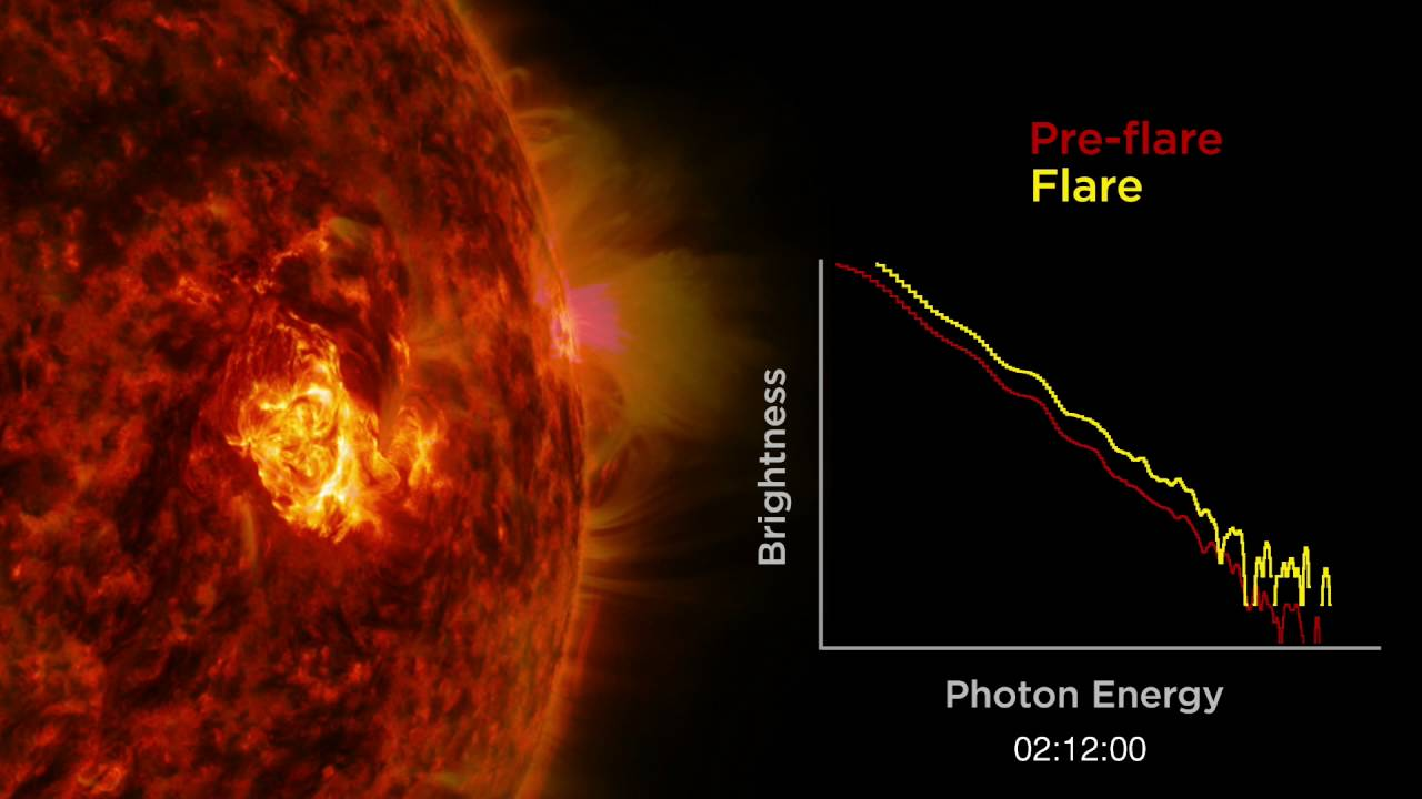 New NASA CubeSat collects X-ray data on solar flares
