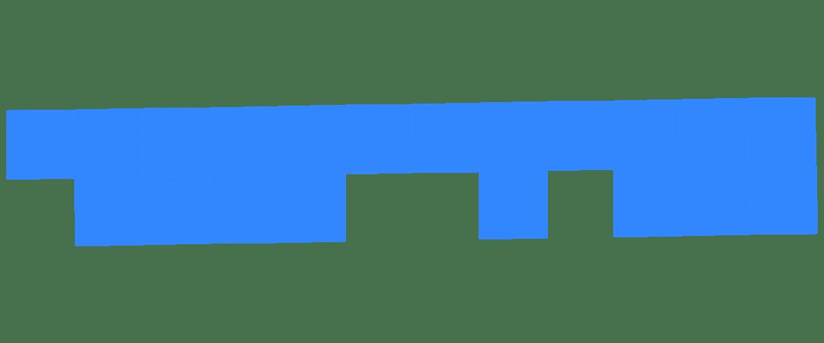Australia - Wimmera CMA Elevation