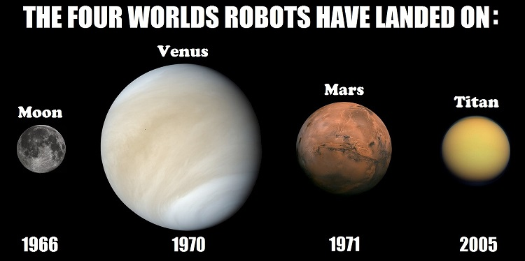 Robot Worlds