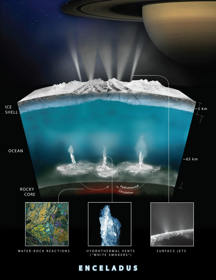 Graphic of Enceladus Hydrothermal Vents