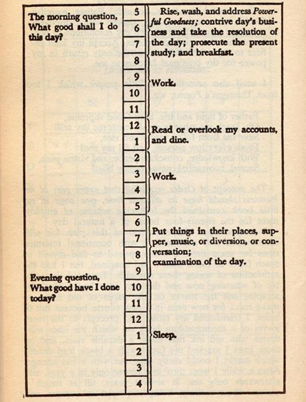 Benjamin Franklin's day routine