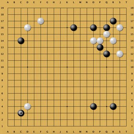 Innovations of AlphaGo