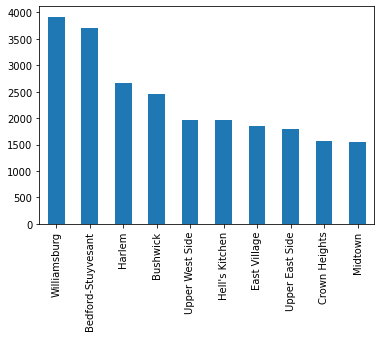 Getting Started With Data Analytics using Python, Pandas, Matplotlib, Seaborn –image