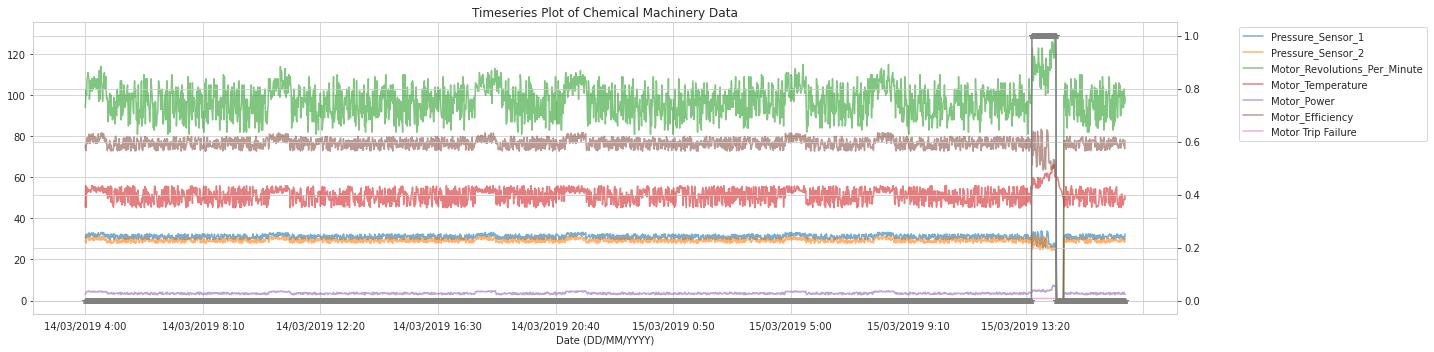Anomaly Detection Analysis –image