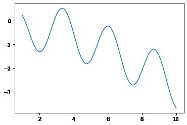 Multimodal Optimization –image