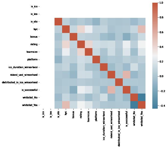 Lab 8 Live - Regression –image