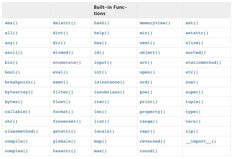 Python Basics –image