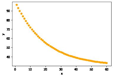 Ajuste de modelos matemáticos –image
