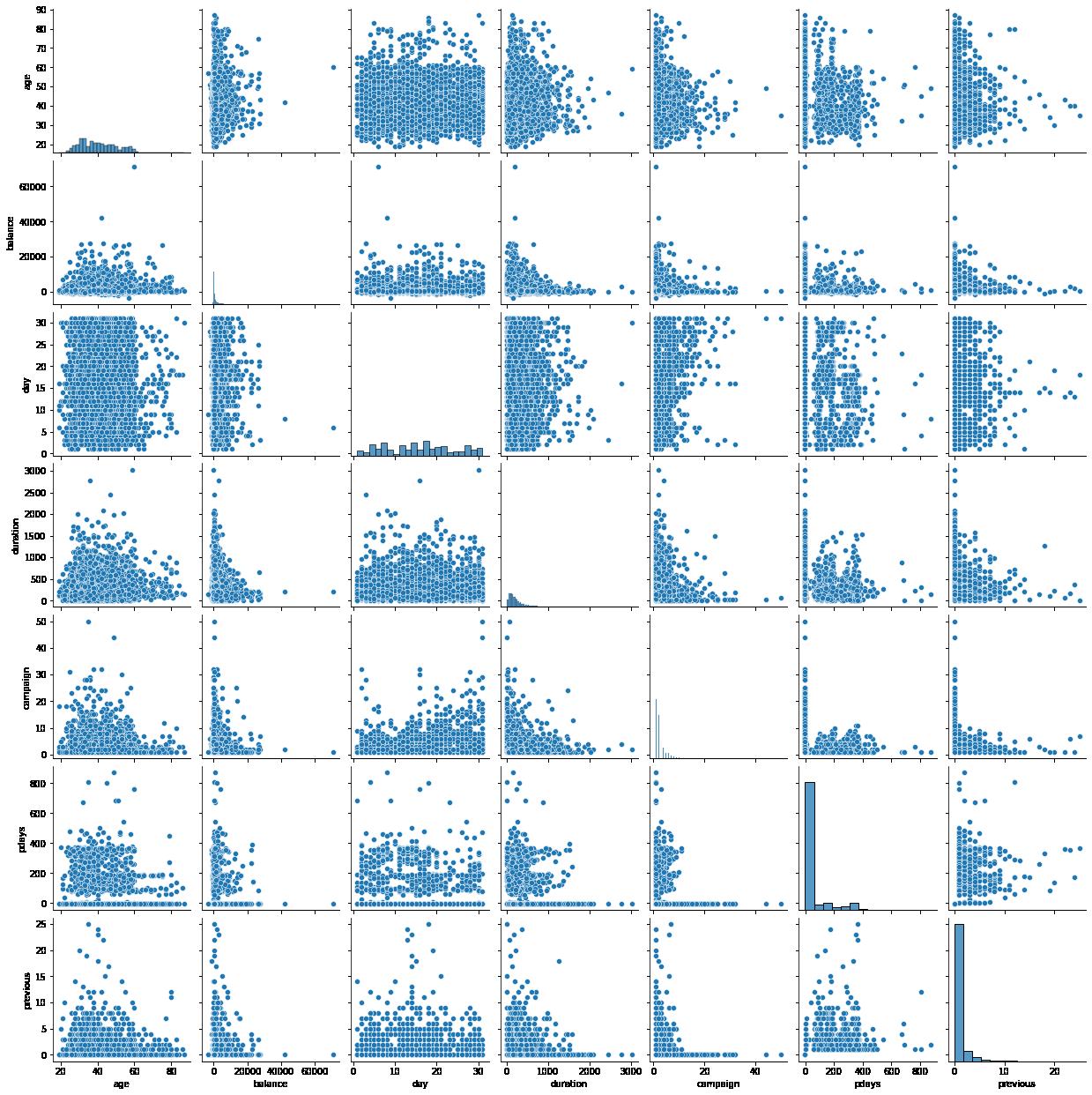 Basic Logistic Regression in Python –image