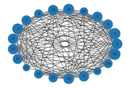 Networkx 1 –image