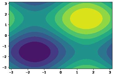 Practical 3 - Duplicate –image