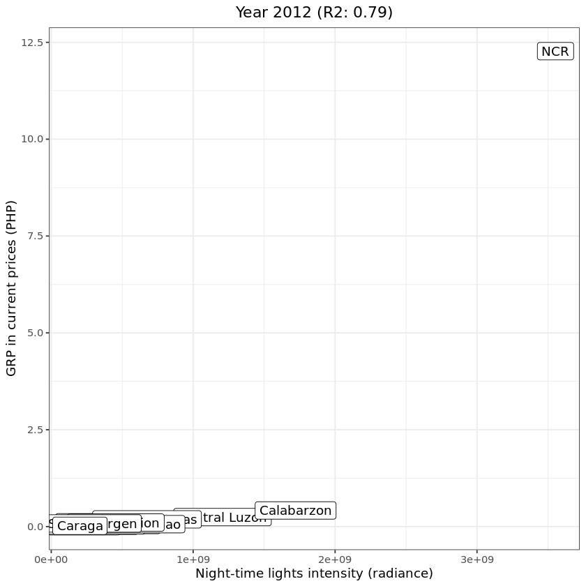 [R] Bayesian Model Averaging (BMA) - Duplicate - Duplicate –image