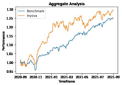 Portfolio Analysis –image