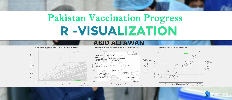 Pakistan Vaccination Progress –image