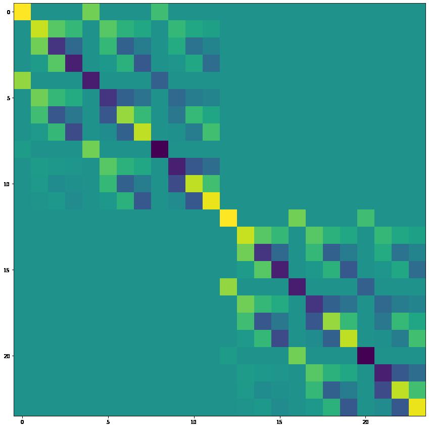NequIP Tutorial - Duplicate –image