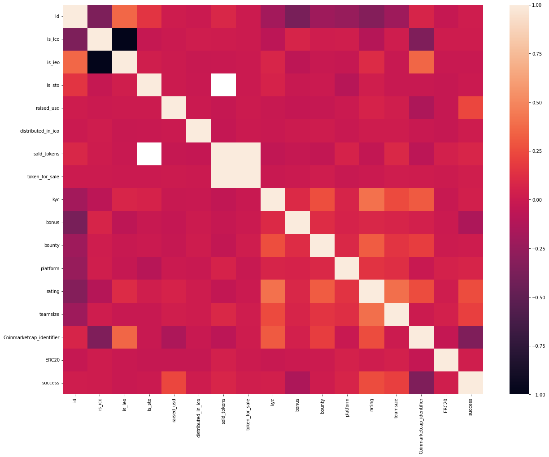 Lab 8 Live - Duplicate –image