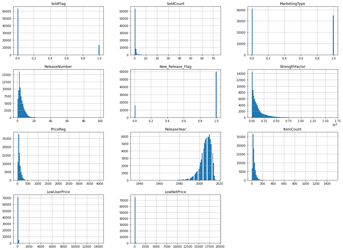 Tarea 1 Deep Learning –image