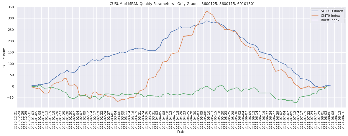 PM4 Performance Analysis - Duplicate - Duplicate –image