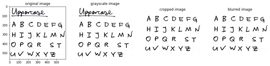 Recognizing handwriting with Tensorflow and OpenCV –image