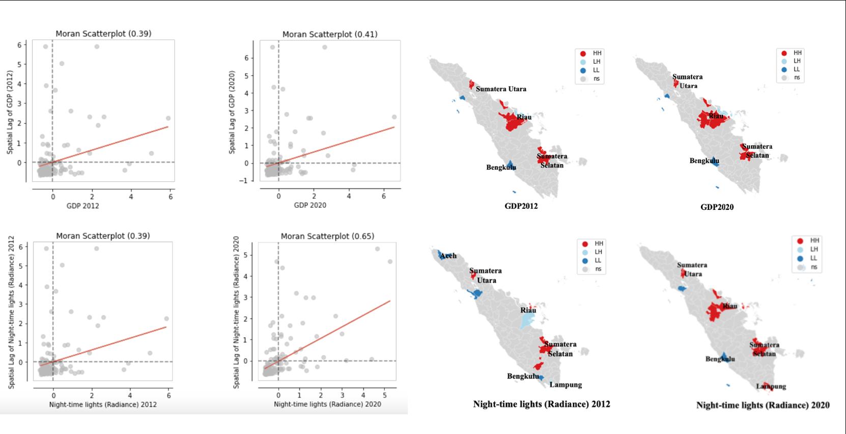 Regional Growth, Convergence, and Heterogeneity –image