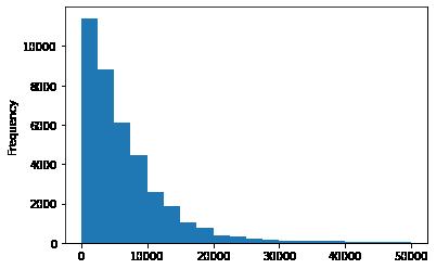 Basic Statistics in Python –image
